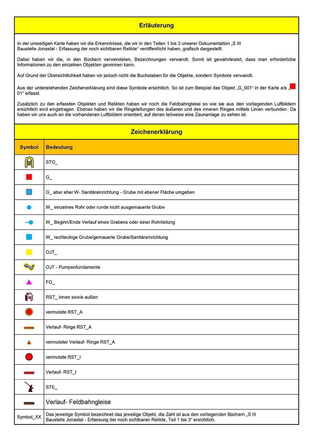 Teil IV Uebersichtskarte Baustelle S III Ausschnitt 3